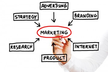 Marketing Consultants